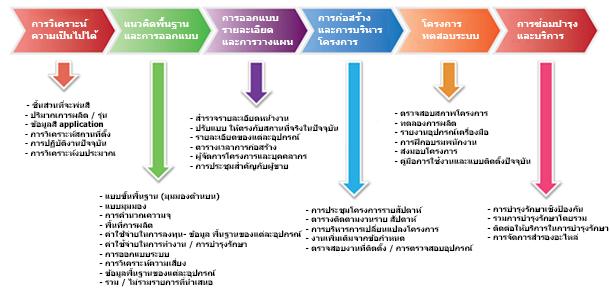 manage-1
